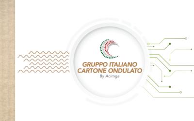 TREND STORICO E SCENARIO 2024 – MACCHINE PER IL CARTONE ONDULATO – EXPORT PLANNING